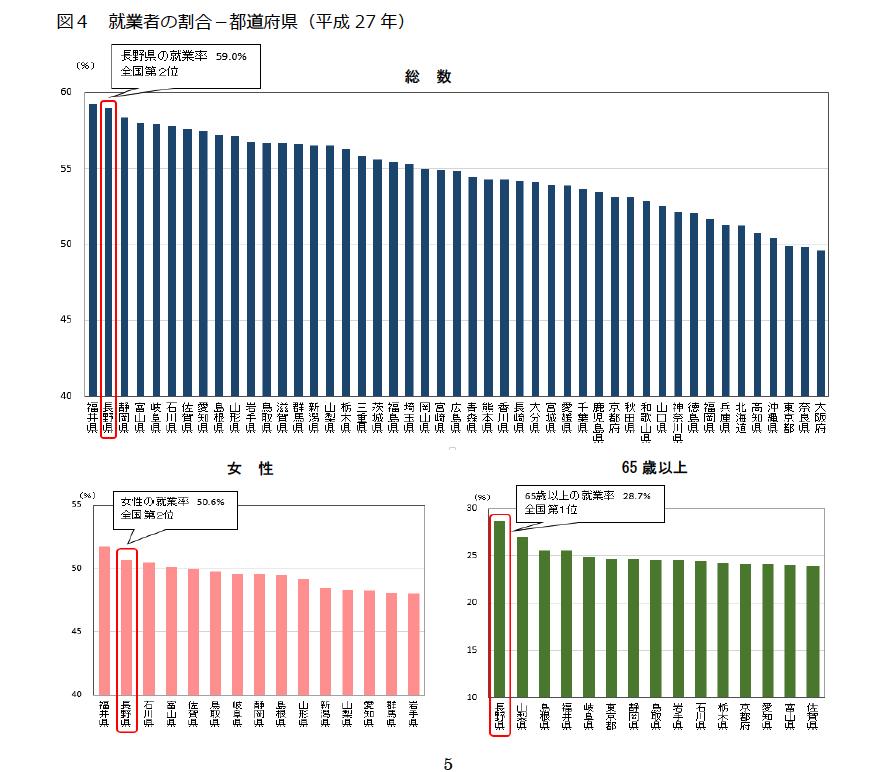 長野県(企画振興部)プレスリリース平成29年